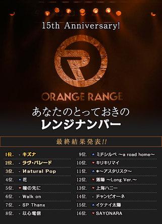「あなたのとっておきのレンジナンバー」最終結果 (okmusic UP's)