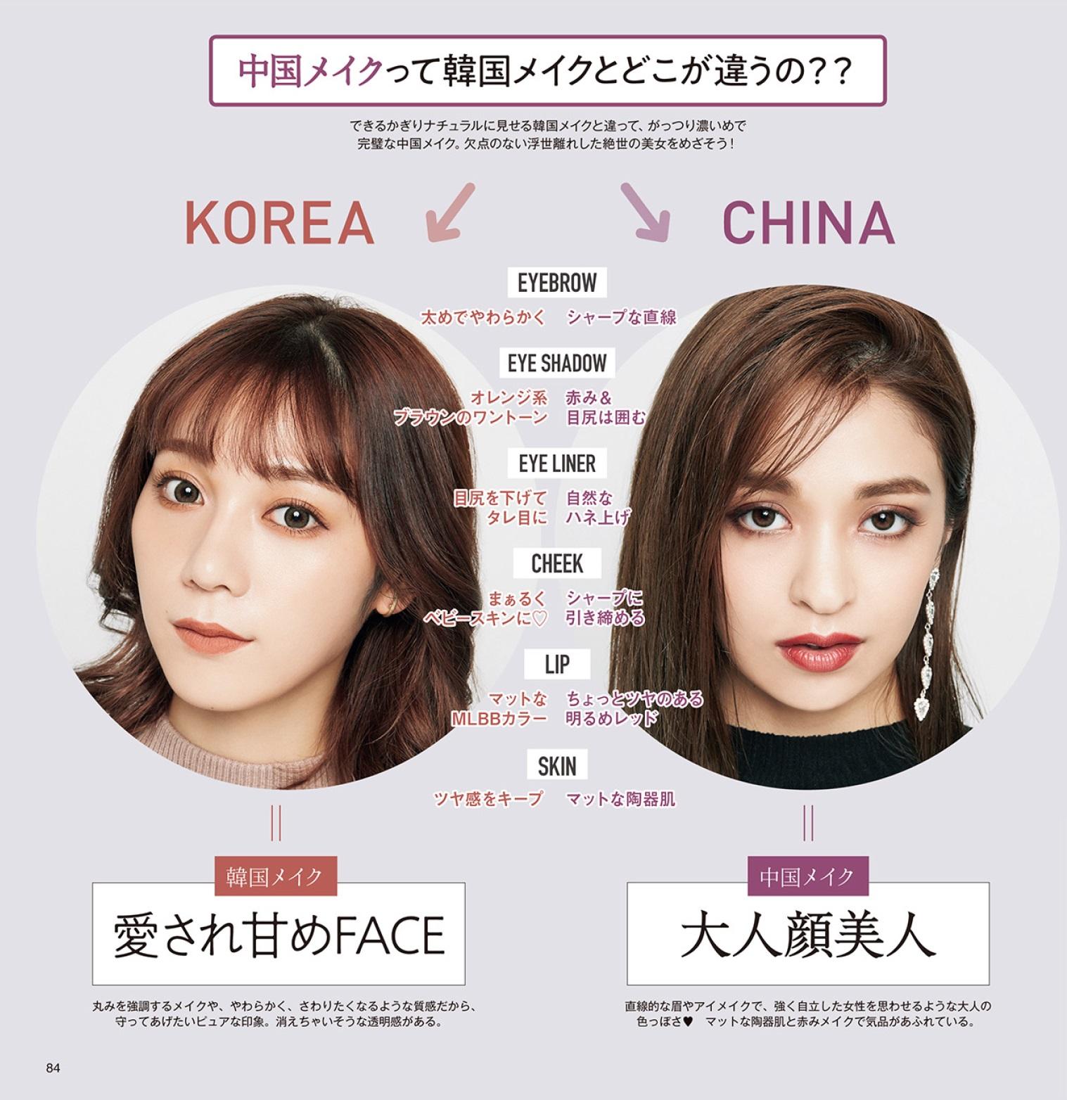 中国メイクと韓国メイクの違い