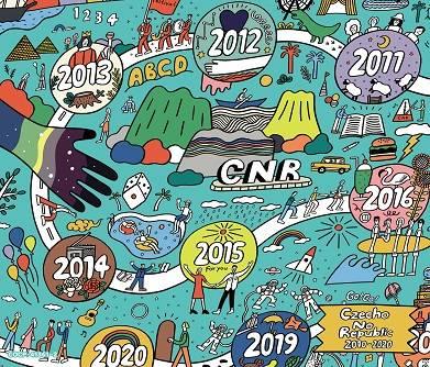 アルバム『Czecho No Republic 2010-2020』