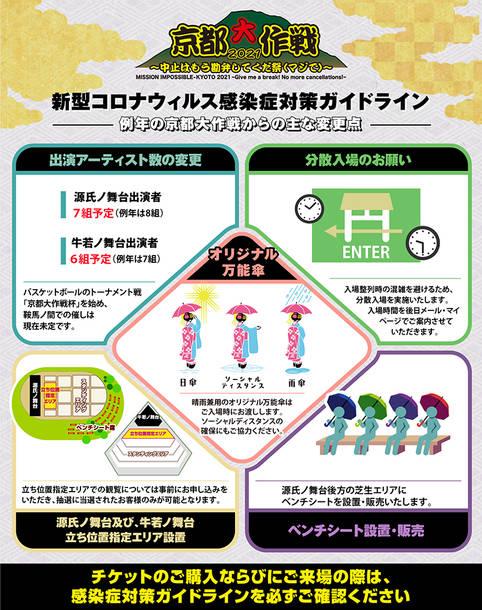 新型コロナウイルス感染症対策ガイドライン一部