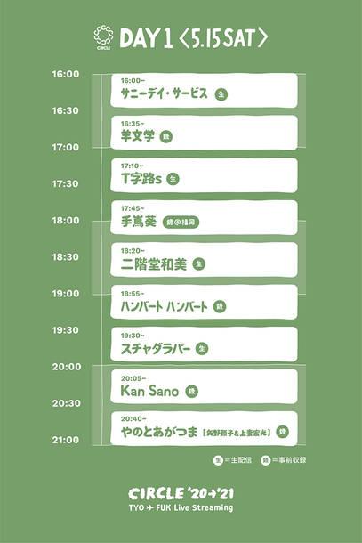 『CIRCLE '20→'21 東京▲福岡 実況中継』Day1