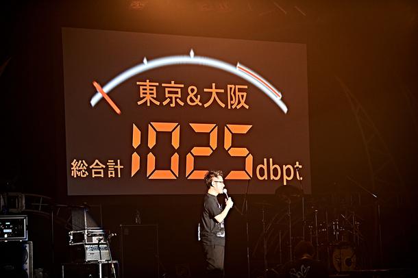 12月28日(月)@松下IMPホール