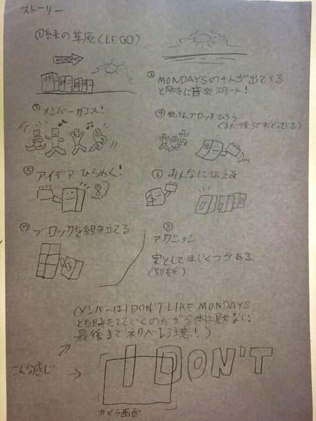 「BANG!!」  ( by Lako Dam Watanabe)企画書