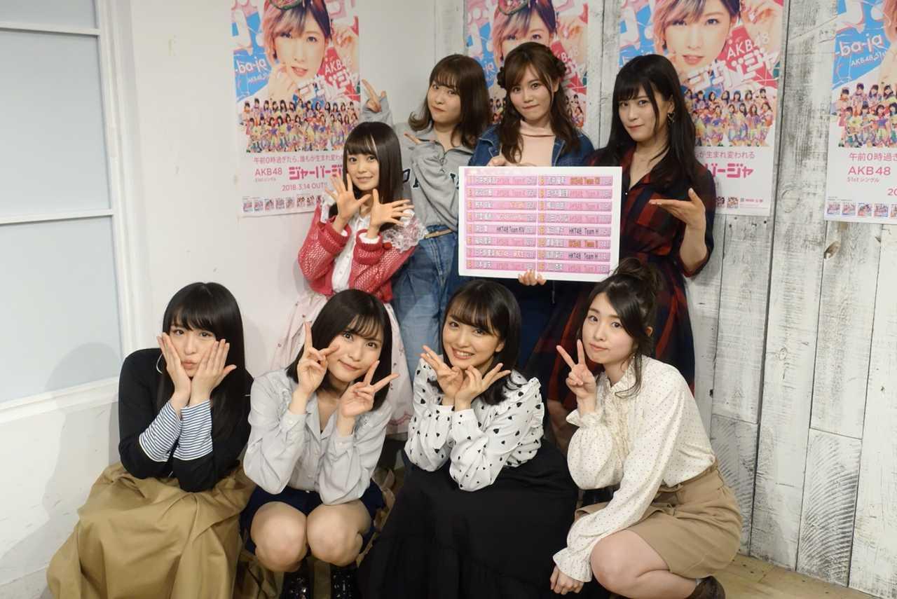 SHOWROOMで「AKB48グループセンター試験」メンバー結果発表